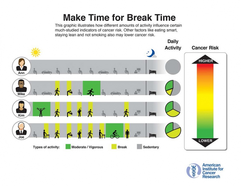 קובץ:Make-time-for-break-time.jpg
